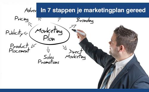 Cursus de 7 stappen om je online marketingplan te maken